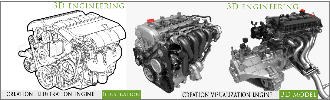 3D engineering Visualization services