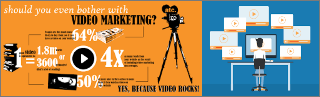 Success through video marketing